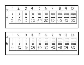 Multiplication Visuals