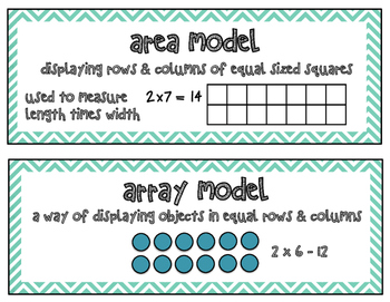 Multiplication Vocab / Word Wall Cards