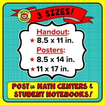 MULTIPLICATION VOCABULARY (Reference) - The Handy Hands Way!