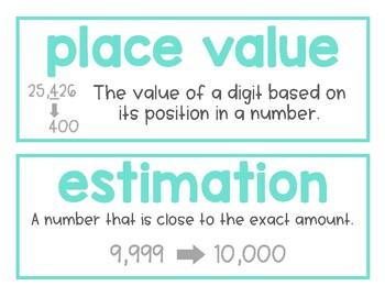 Multiplication Vocabulary Cards English/Spanish