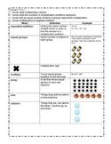 Multiplication Vocabulary Journal
