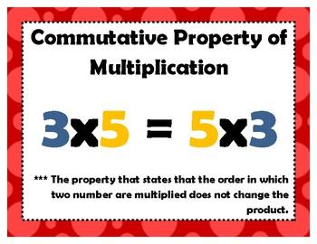 Multiplication Vocabulary My Math 3rd Grade