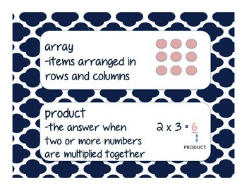 Multiplication Vocabulary Posters in Navy, Coral, and Teal