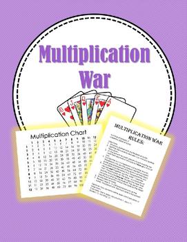 Multiplication War (Card Game)