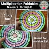 Multiplication Wheel Foldable Bundle (Times Table) 1 Through 10