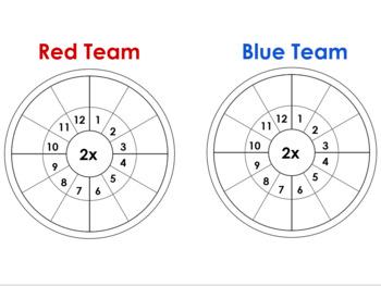 Multiplication Wheel Team Relay
