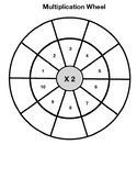 Multiplication Wheel, blank multiplication table