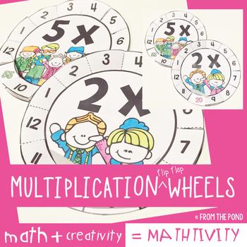 Multiplication Wheels
