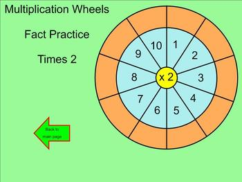 Multiplication Wheels - Multiplication Facts Practice - Smartboard