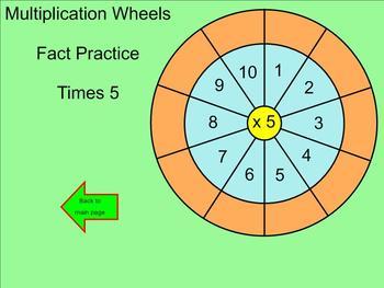 Multiplication Wheels - Multiplication Facts Practice - Smartboard