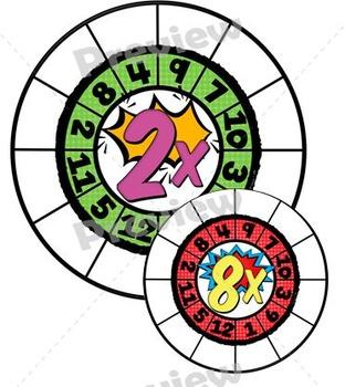 Multiplication Wheels and Wipe Off Charts Superhero Theme