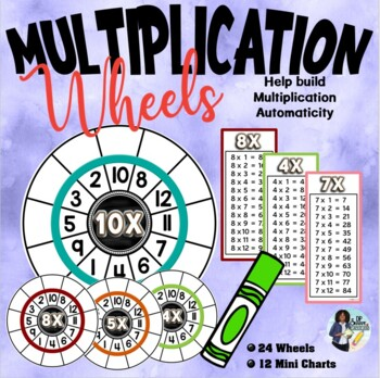 Multiplication Wheels and Times Tables Set