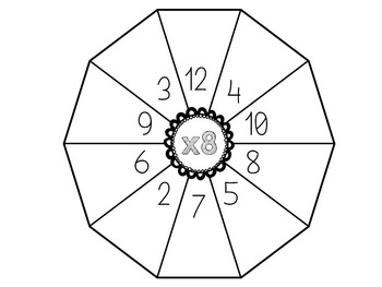 Multiplication Wheels for the Whole Year