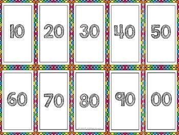 Multiplication: Whole Number Estimation Math Center Activity
