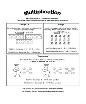 Multiplication Scenario Types