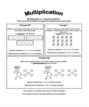 Multiplication Scenario Types