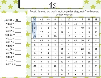 Multiplication Problem Search Puzzles for Factors 2-12