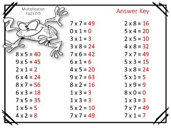 Multiplication Worksheets. Facts 0-9. Math Center. Morning Work