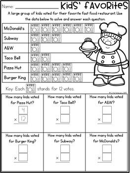 Multiplication Worksheets - Multiplication Facts Practice 12 Times Table
