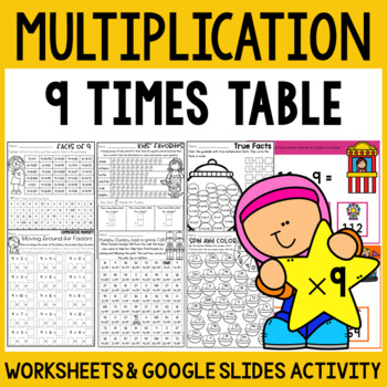 Multiplication Worksheets - Multiplication Facts Practice 9 Times Table