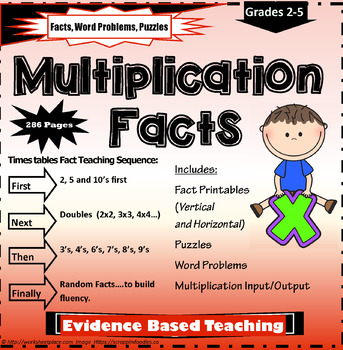 Multiplication Worksheets and Times Tables