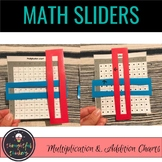 Multiplication and Addition Sliders