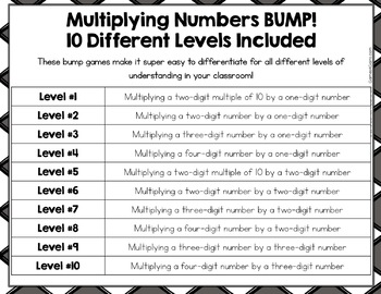Multiplication and Division Games Bundle: 20 Multi-Digit Numbers Games