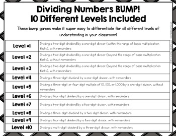 Multiplication and Division Games Bundle: 20 Multi-Digit Numbers Games
