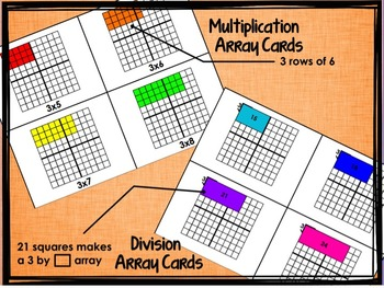 """Multiplication and Division Arrays """"Visual Learning"""""""