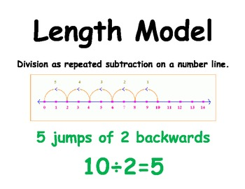 Multiplication and Division Concepts Posters