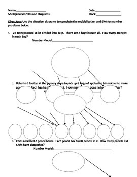 Multiplication and Division Diagrams