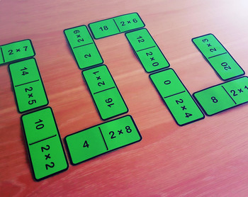 Multiplication and Division Dominos - 2, 3, 4, 5, 6, 7, 8, 9 and10 Times Tables