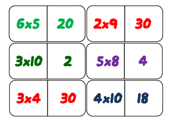 Multiplication and Division Fact Families Dominoes