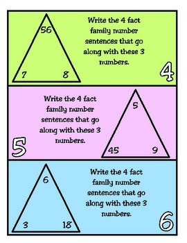 Multiplication and Division Fact Families: TEKS 3.4J