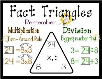 Multiplication And Division Fact Family Poster By Melissa