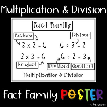 Multiplication and Division Fact Family Poster
