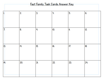 Multiplication and Division Fact Family Task Cards: Set of 24 for Grades 2-4