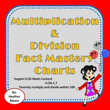 Mental Math Excel Spreadsheets Resources & Lesson Plans | Teachers ...