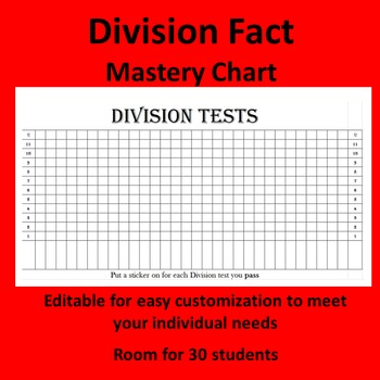 Multiplication and Division Fact Fluency Charts