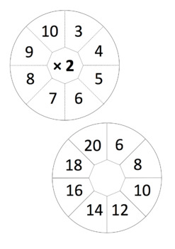 Multiplication and Division Fact Wheels - Math Learning Aid