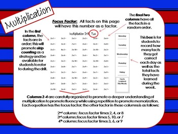 Multiplication and Division Facts Fluency Drill