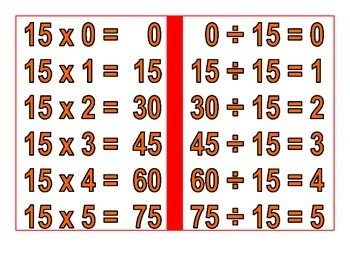 Multiplication and Division Facts Posters