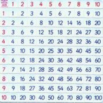 Multiplication and Division Flexitable - 10 x 10 - Package of 10