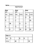 Multiplication and Division Input-Output/Function Table
