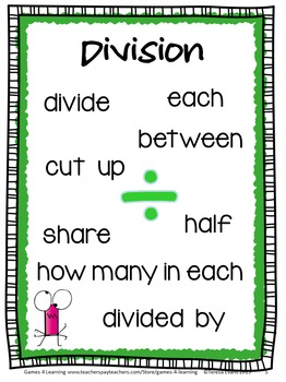 Multiplication And Division Operations Key Words Posters And Activity Freebie