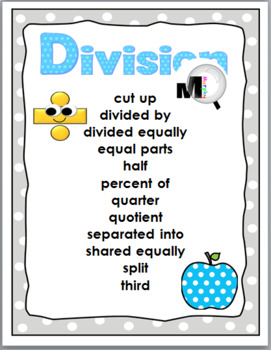 Multiplication & Division Charts - Math Key Words - Polka Dot Classroom Decor