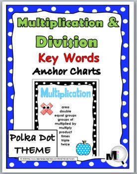 Multiplication & Division Charts - Math Key Words - Polka Dot Classroom Decor