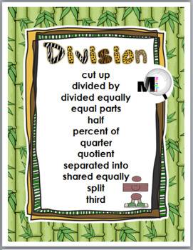 Jungle Theme Classroom Decor - Multiplication & Division Charts - Math Key Words