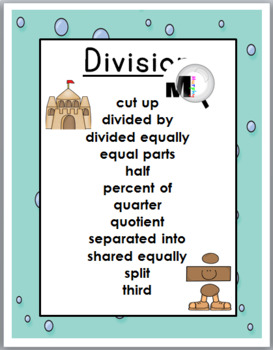 Multiplication & Division Charts - Math Key Words – Ocean Theme Classroom Decor