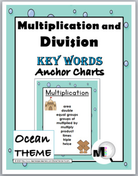 Multiplication Chart & Division Chart - Math Key Word Post